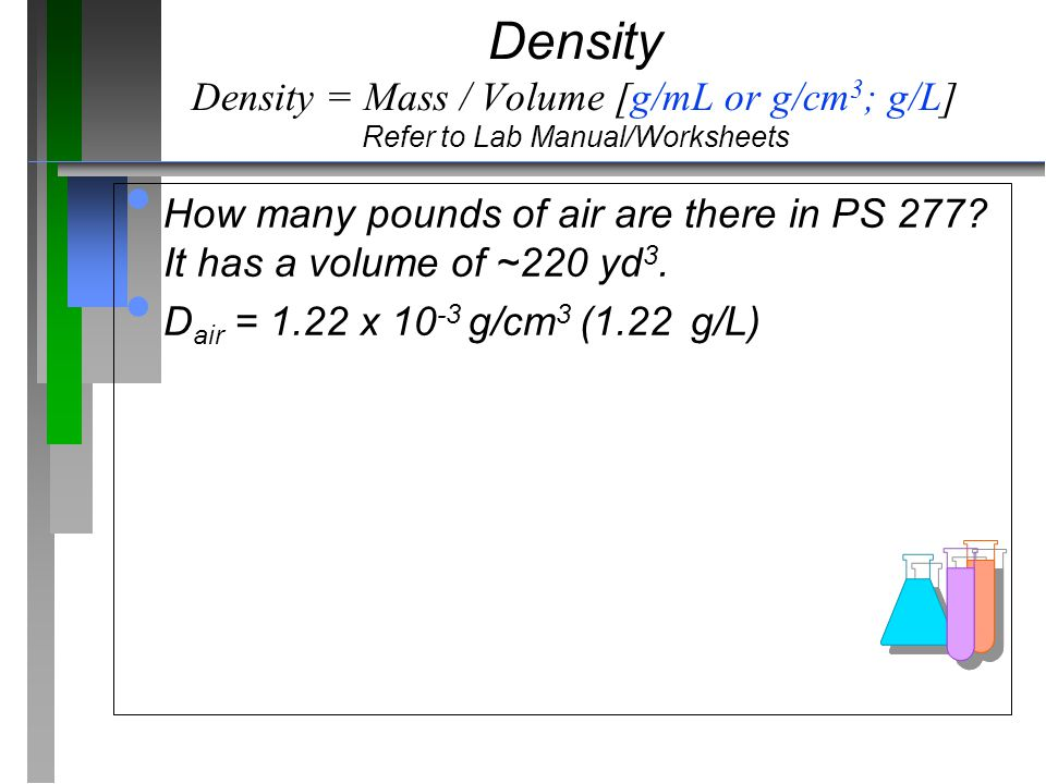 Scientific Chemical Fundamentals ppt download – Density Mass Volume Worksheet